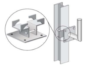 Ohio Valley Industrial Services- TechLine Mfg.- Beam Mount Bracket